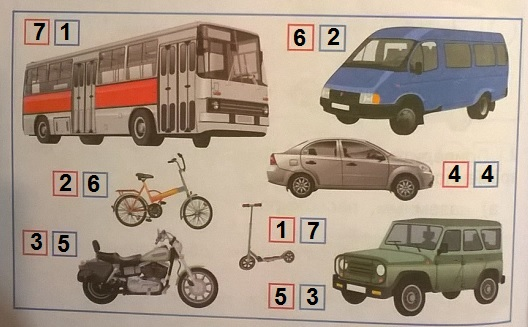 Общий план рассказа об истории различных видов транспорта